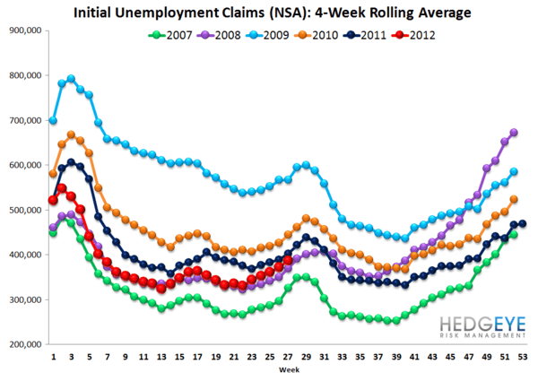 JOBLESS CLAIMS: BIG DISTORTIONS PAINT A BLEAK PICTURE FOR NEXT TWO WEEKS - NSA rolling
