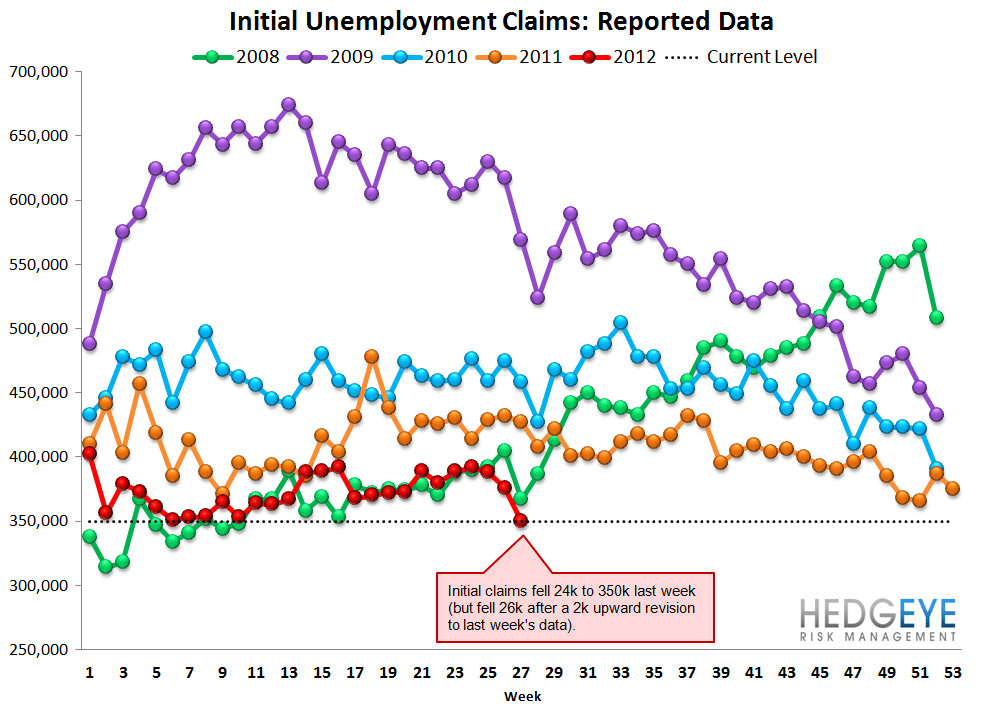 JOBLESS CLAIMS: BIG DISTORTIONS PAINT A BLEAK PICTURE FOR NEXT TWO WEEKS - Raw