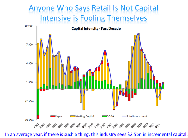Notes From Our Q3 Retail Call - Q3RETAIL slide2