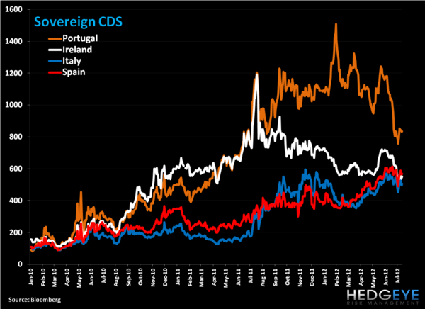 "Weekly European Monitor: ESM (and European) ""Clarity"" Pushed Out - aaa. cds   a"