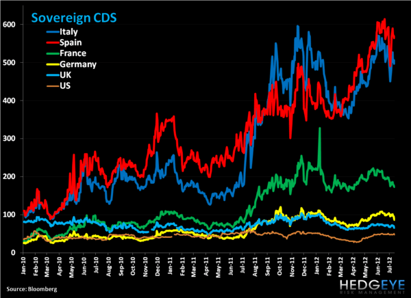 "Weekly European Monitor: ESM (and European) ""Clarity"" Pushed Out - aaa. cds   b"