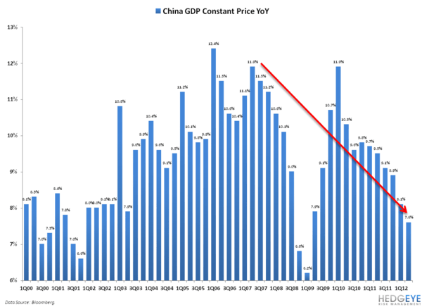 CHINESE GROWTH: STICKING TO THE [CENTRAL] PLAN - 1