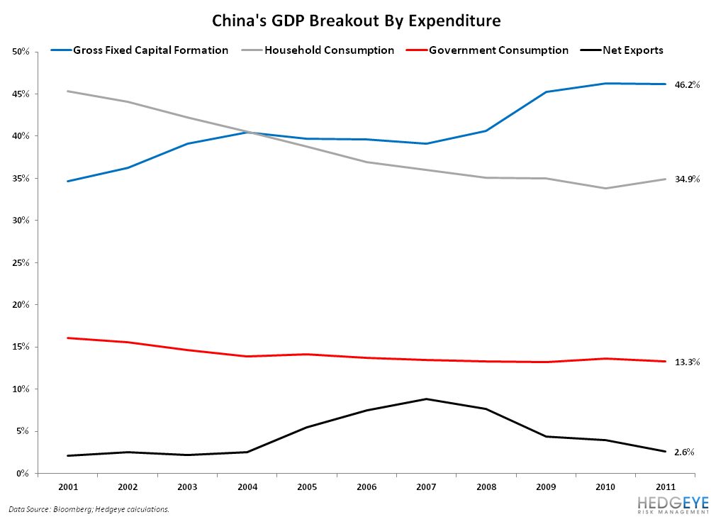 CHINESE GROWTH: STICKING TO THE [CENTRAL] PLAN - 4