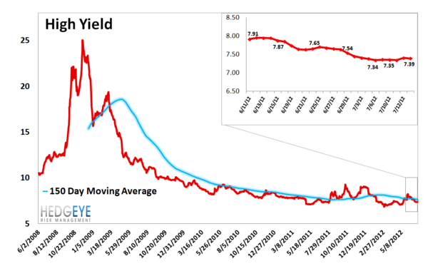 MONDAY MORNING RISK MONITOR: YIELD CURVE AND CHINESE STEEL - HY2