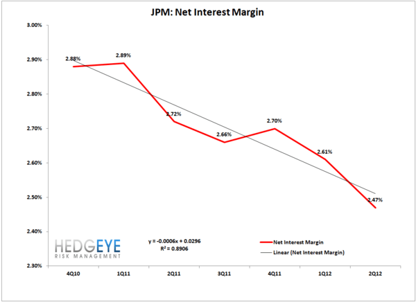 JPM: The Good, The Bad and The Ugly  - JPM Q2chart1