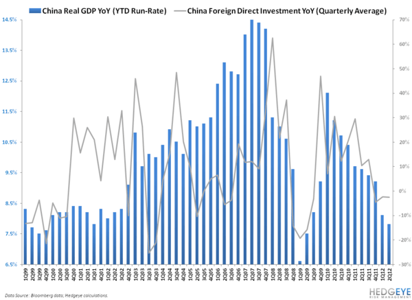 PONDERING CHINESE GROWTH PART II - 2