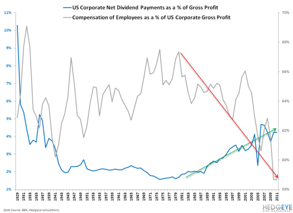 HAVE U.S. CORPORATE EARNINGS GONE TOO FAR? - 11