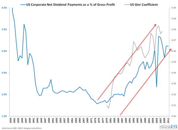 HAVE U.S. CORPORATE EARNINGS GONE TOO FAR? - 12