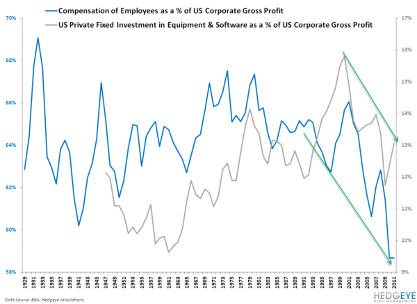 HAVE U.S. CORPORATE EARNINGS GONE TOO FAR? - 7