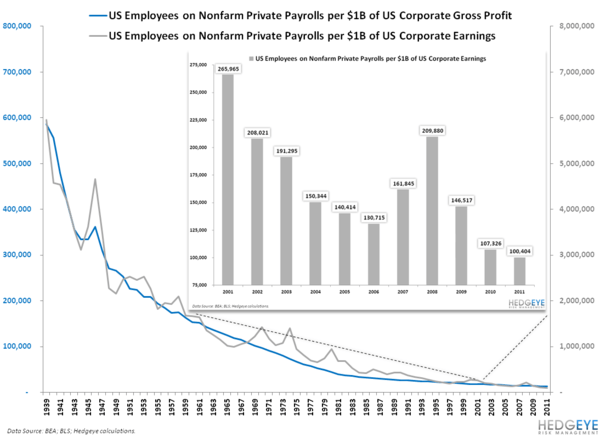 HAVE U.S. CORPORATE EARNINGS GONE TOO FAR? - 9