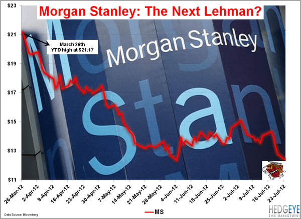Morgan Stanley: Decision Time  - MS TIMEBOMB