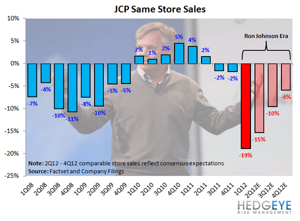 JCP: Right On The Money - JCP SSScomps