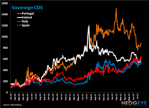Weekly European Monitor: Draghi to the Rescue!?? - bbb. cds   a
