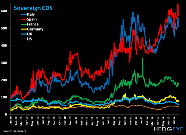 Weekly European Monitor: Draghi to the Rescue!?? - bbb. cds   b