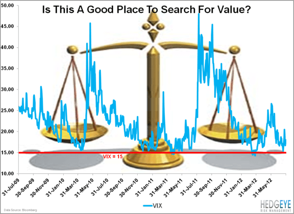 CHART OF THE DAY:  The Search for Value - chart2