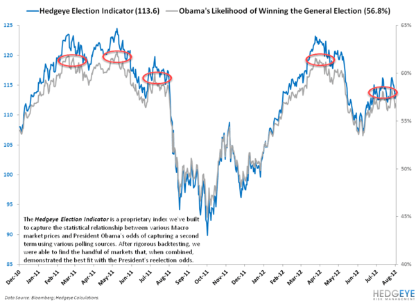 ANALYZING THE JOBS REPORT THROUGH THE LENS OF THE GENERAL ELECTION: JULY 2012 EDITION - HEI