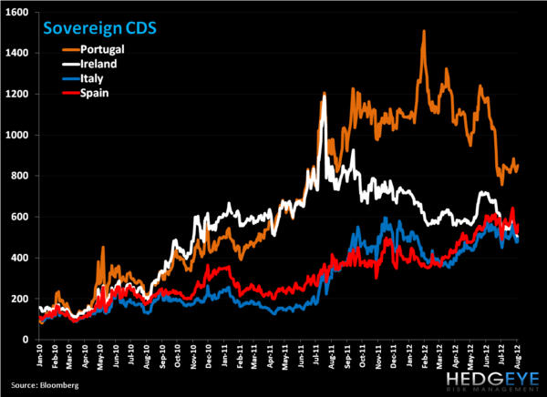 "Weekly European Monitor: No ""Whatever"" - ccc. cds   a"