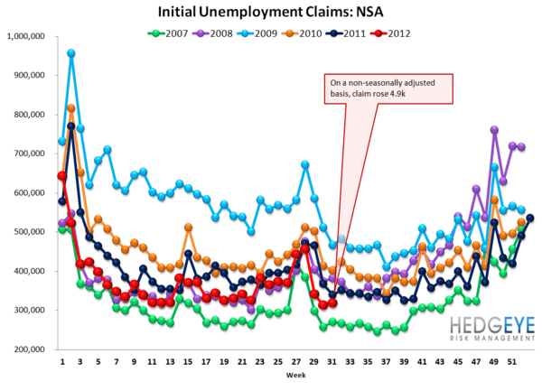 CLAIMS: REAL IMPROVEMENT DECELERATES, BUT AN OPTICAL TAILWIND IS JUST AROUND THE CORNER - NSA