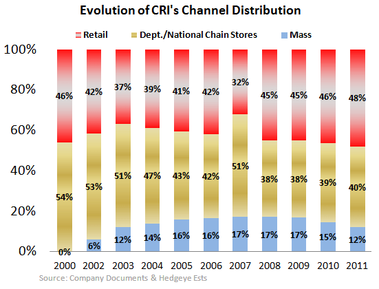 CRI: Turning Point - channel