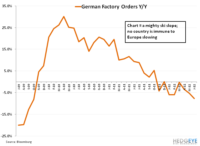 Germans On Deck - ddd. factory orders