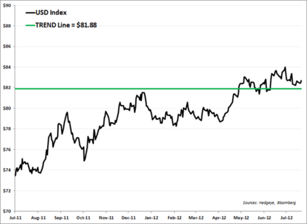 HEDGEYE ENERGY: OIL: PARSING THE PRICE ACTION  - 11