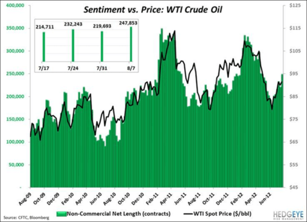 HEDGEYE ENERGY: OIL: PARSING THE PRICE ACTION  - 14