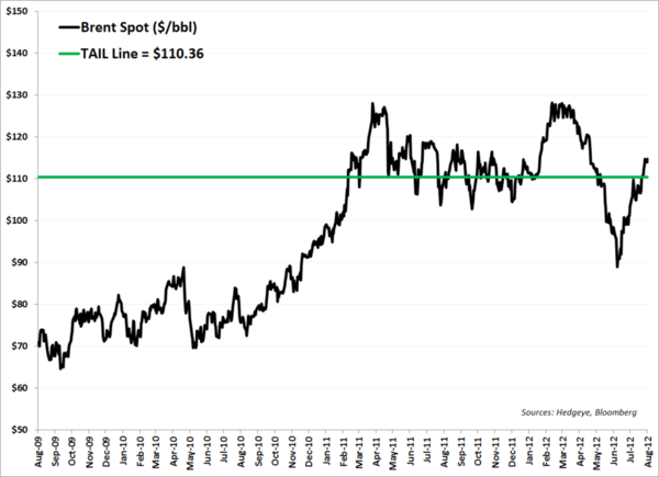HEDGEYE ENERGY: OIL: PARSING THE PRICE ACTION  - 2