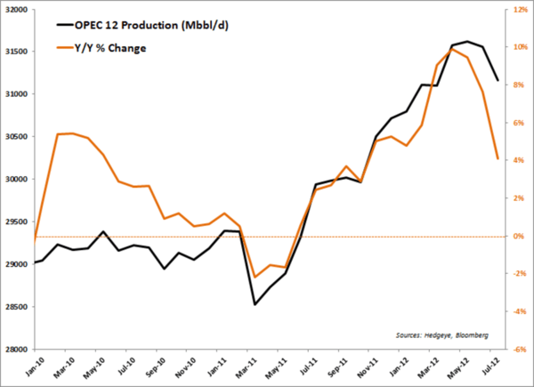 HEDGEYE ENERGY: OIL: PARSING THE PRICE ACTION  - 9