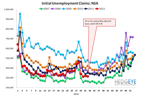 CLAIMS: WHY FINANCIALS LOOK NOTHING LIKE THE REST OF THE MARKET - NSA