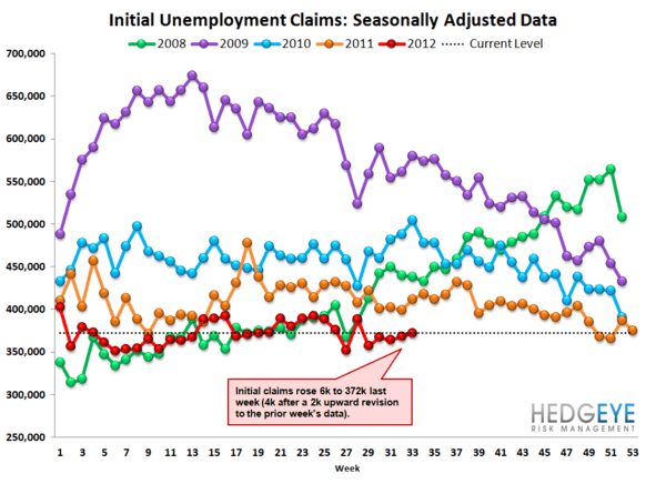 JOBLESS CLAIMS: HOW MANY JOBS CAN THE FED CREATE? - claims sa