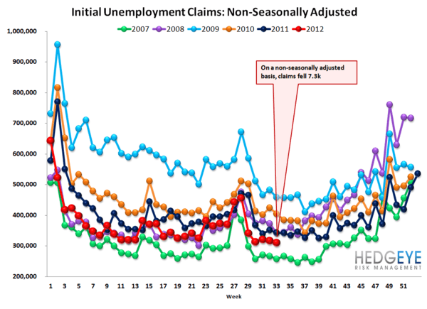 JOBLESS CLAIMS: HOW MANY JOBS CAN THE FED CREATE? - nsa 1
