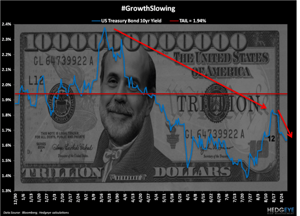 CHART OF THE DAY: Weak Dollar Crowd - Chart of the Day