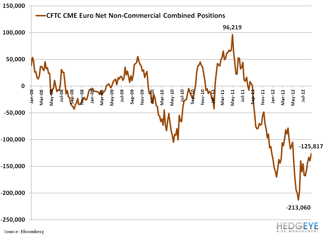 Weekly European Monitor: Grinding Higher? - bb. cme