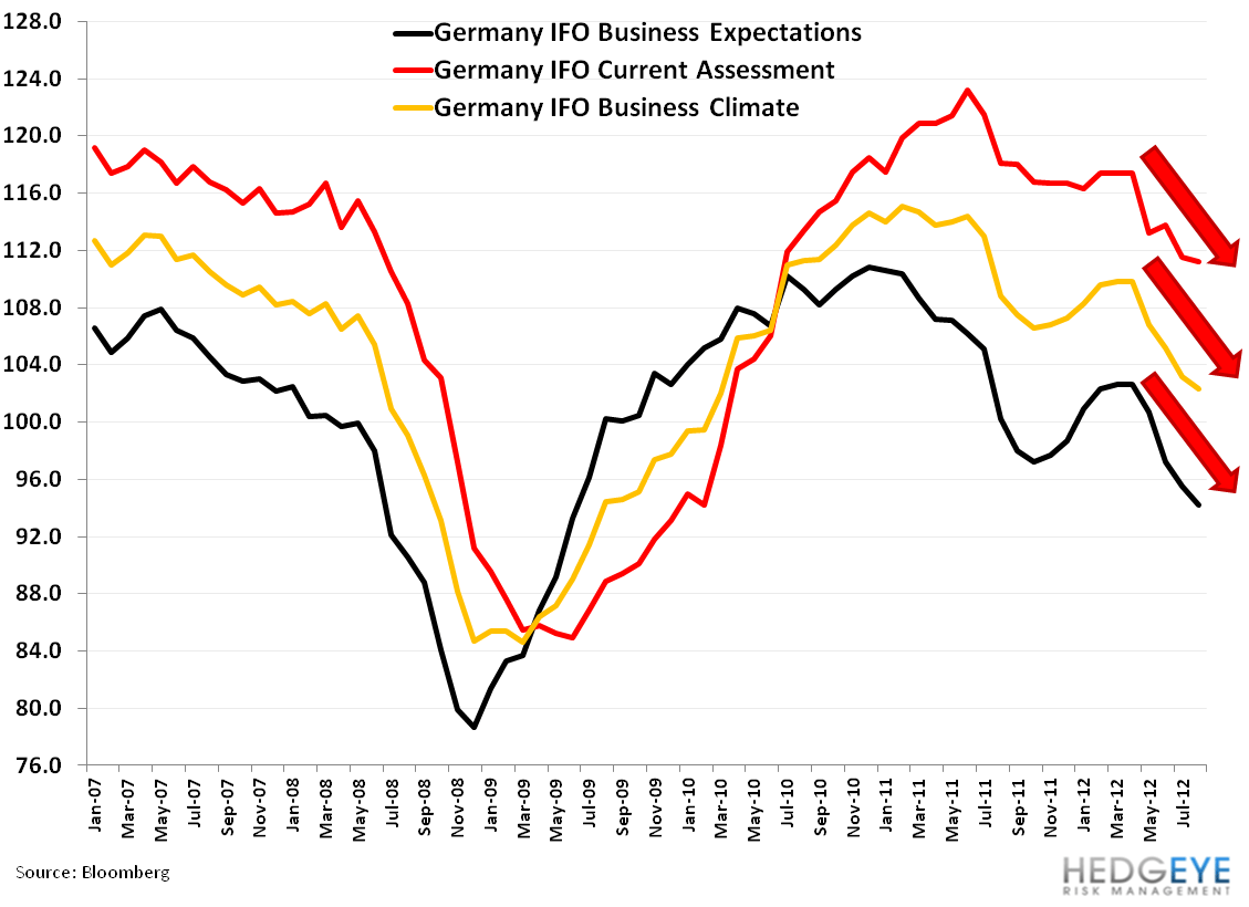 Weekly European Monitor: Grinding Higher? - bb. ifo