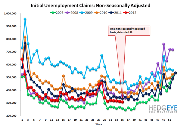 JOBLESS CLAIMS: SIX MONTHS OF TAILWINDS ON TAP - NSA Claims