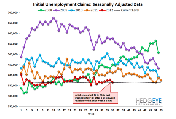JOBLESS CLAIMS: SIX MONTHS OF TAILWINDS ON TAP - Raw