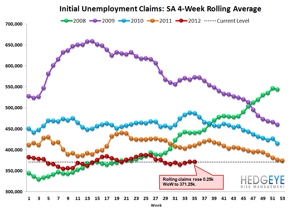 JOBLESS CLAIMS: SIX MONTHS OF TAILWINDS ON TAP - Rolling