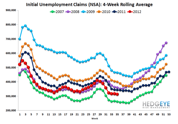 JOBLESS CLAIMS: SIX MONTHS OF TAILWINDS ON TAP - Rolling NSA