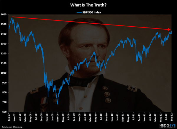 CHART OF THE DAY: At The Front - Chart of the Day
