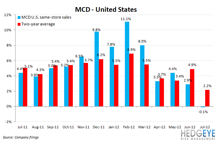 MCD: IT'S NOT ALL MACRO - mcd pod1