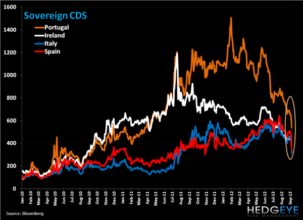 Weekly European Monitor: Buying Time - aa. cds   a