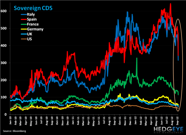 Weekly European Monitor: Buying Time - aa. cds   b