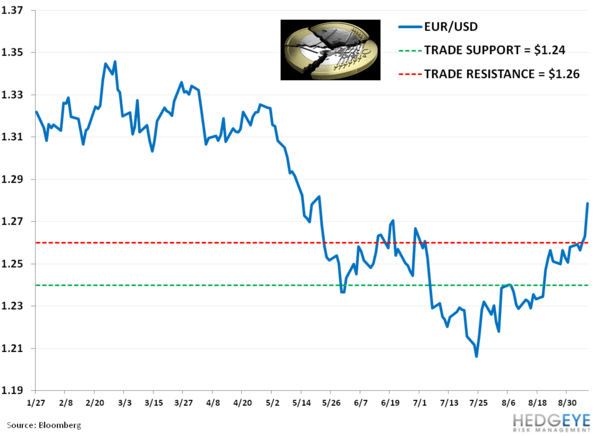 Weekly European Monitor: Buying Time - aa. eur usd