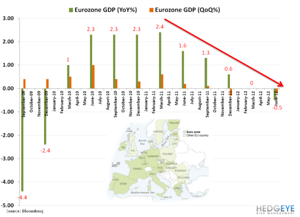 Weekly European Monitor: Buying Time - aa. eurozone gdp