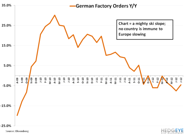 Weekly European Monitor: Buying Time - aa. german factory orders