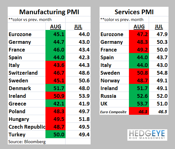 Weekly European Monitor: Buying Time - aa. pmi neu