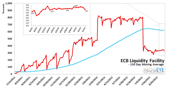 MONDAY MORNING RISK MONITOR: KEEPING ONE EYE ON CHINA AMID AN IMPRESSIVE RALLY - ECB