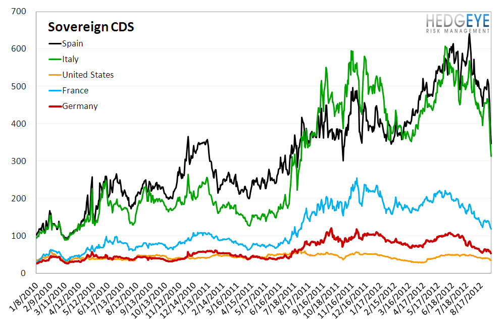 MONDAY MORNING RISK MONITOR: KEEPING ONE EYE ON CHINA AMID AN IMPRESSIVE RALLY - Sovereign CDS 2