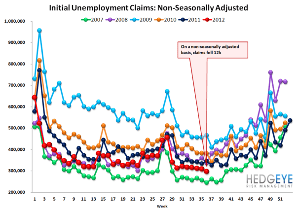 INITIAL CLAIMS: HURRICANE ISAAC PUSHES CLAIMS HIGHER, UNDERLYING TRENDS STILL POSITIVE - NSA