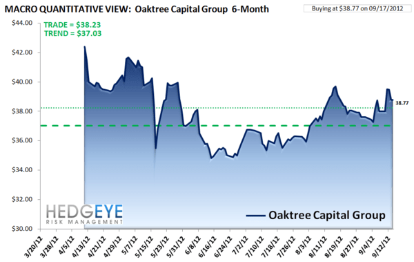 OAK: Going Alternative - OAK quants